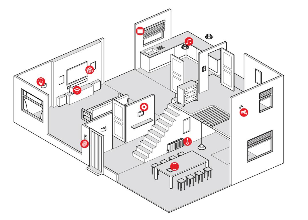 Home Automation V1
